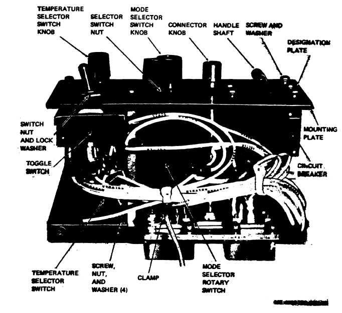 Figure 418 Control module less cover