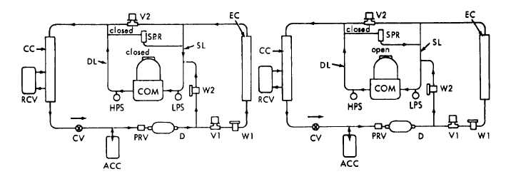 Figure 5-1. Refrigerant flow diagram