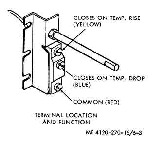 Figure 6-3. Temperature control thermostat test points