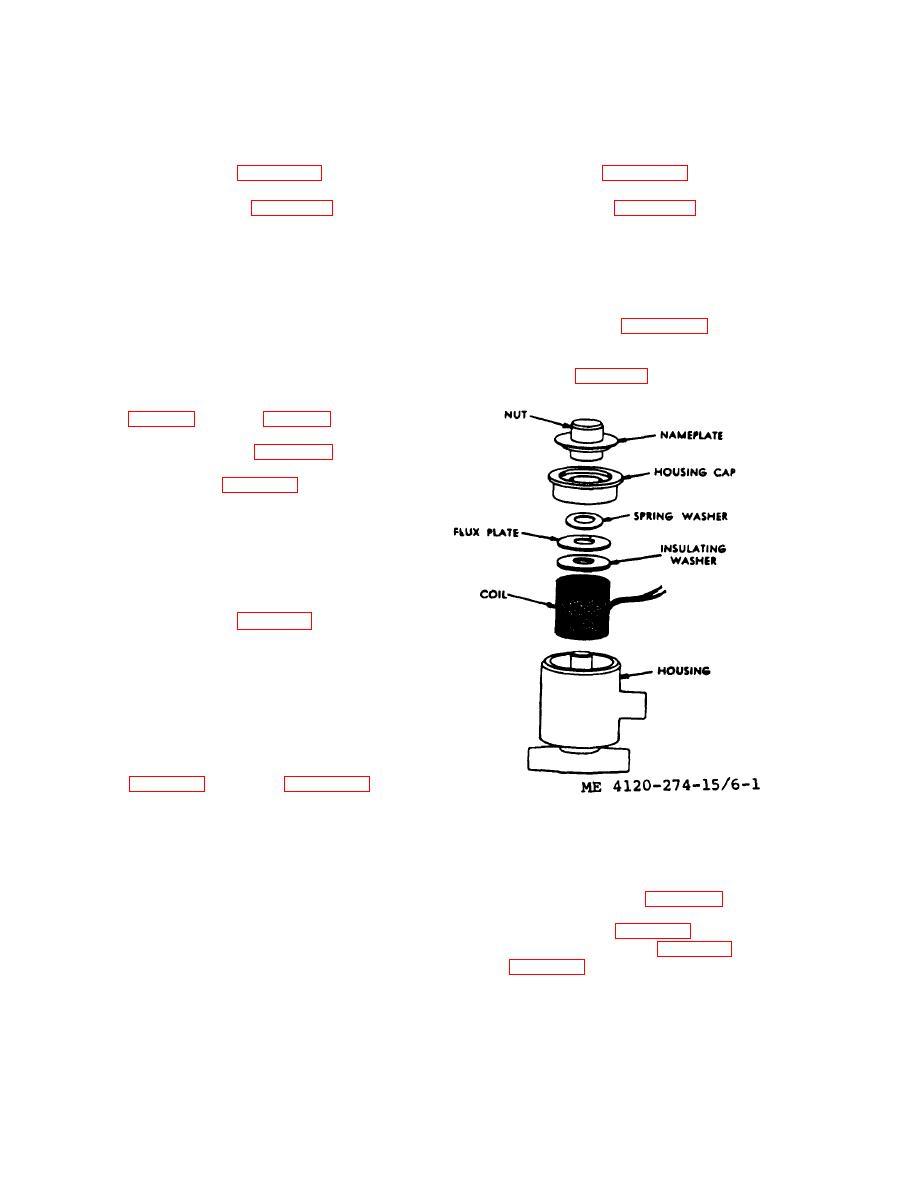 Section IV. LIQUID LINE SOLENOID VALVE AND EQUALIZER