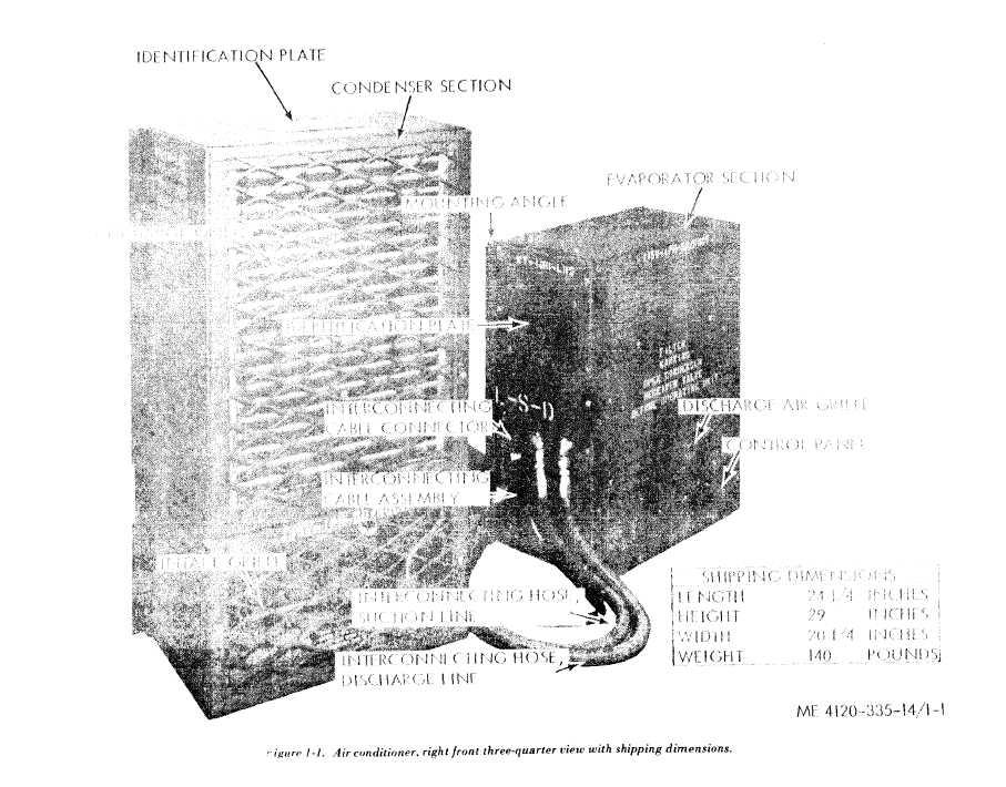 figure 1-1. air conditioner, right front three-quarter