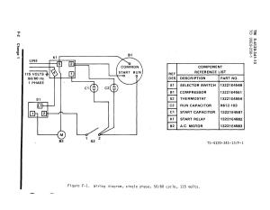 Figure F1 Wiring diagram,Single Phase