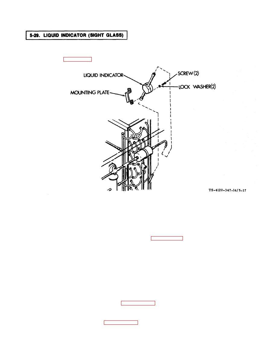 Liquid Indicator (Sight Glass)