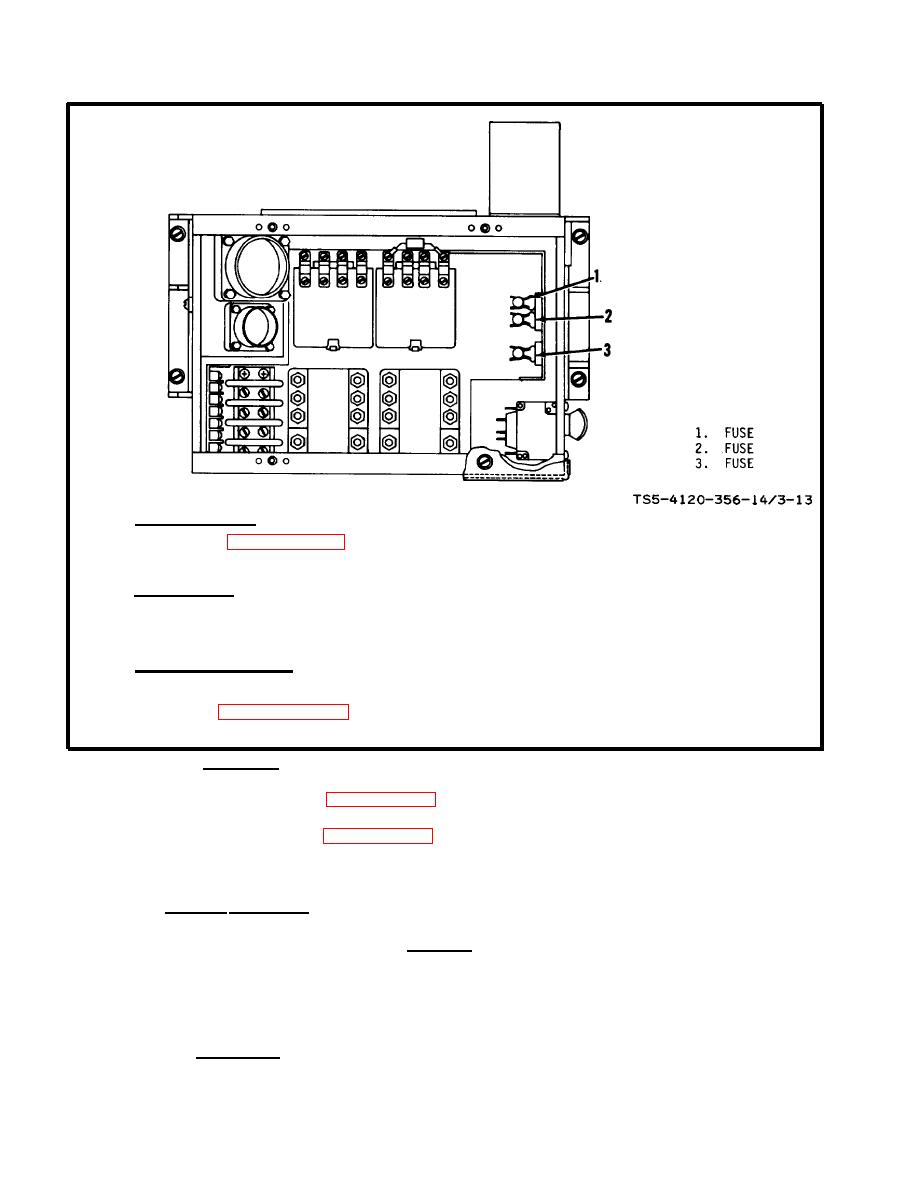 Figure 3-13. Removal, test and installation of fuses