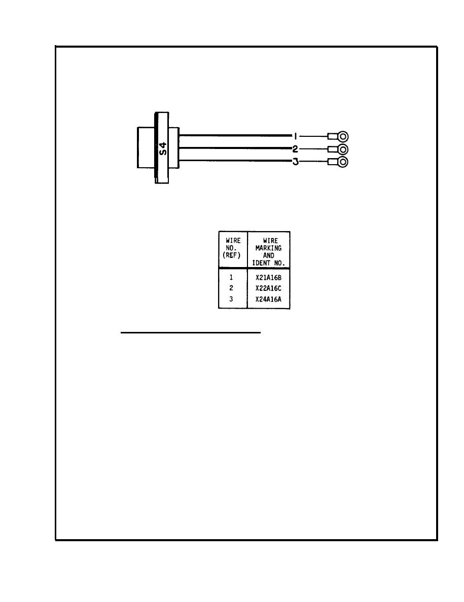 Figure 3-29. Test of heater thermostatic switch S4