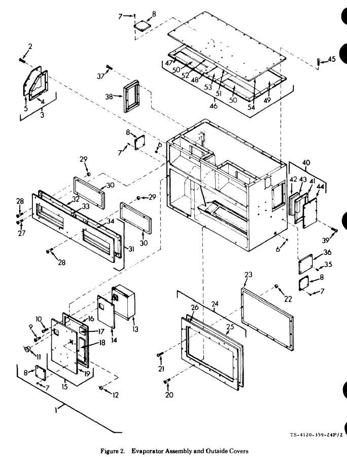 figure 2. evaporator assembly and outside covers