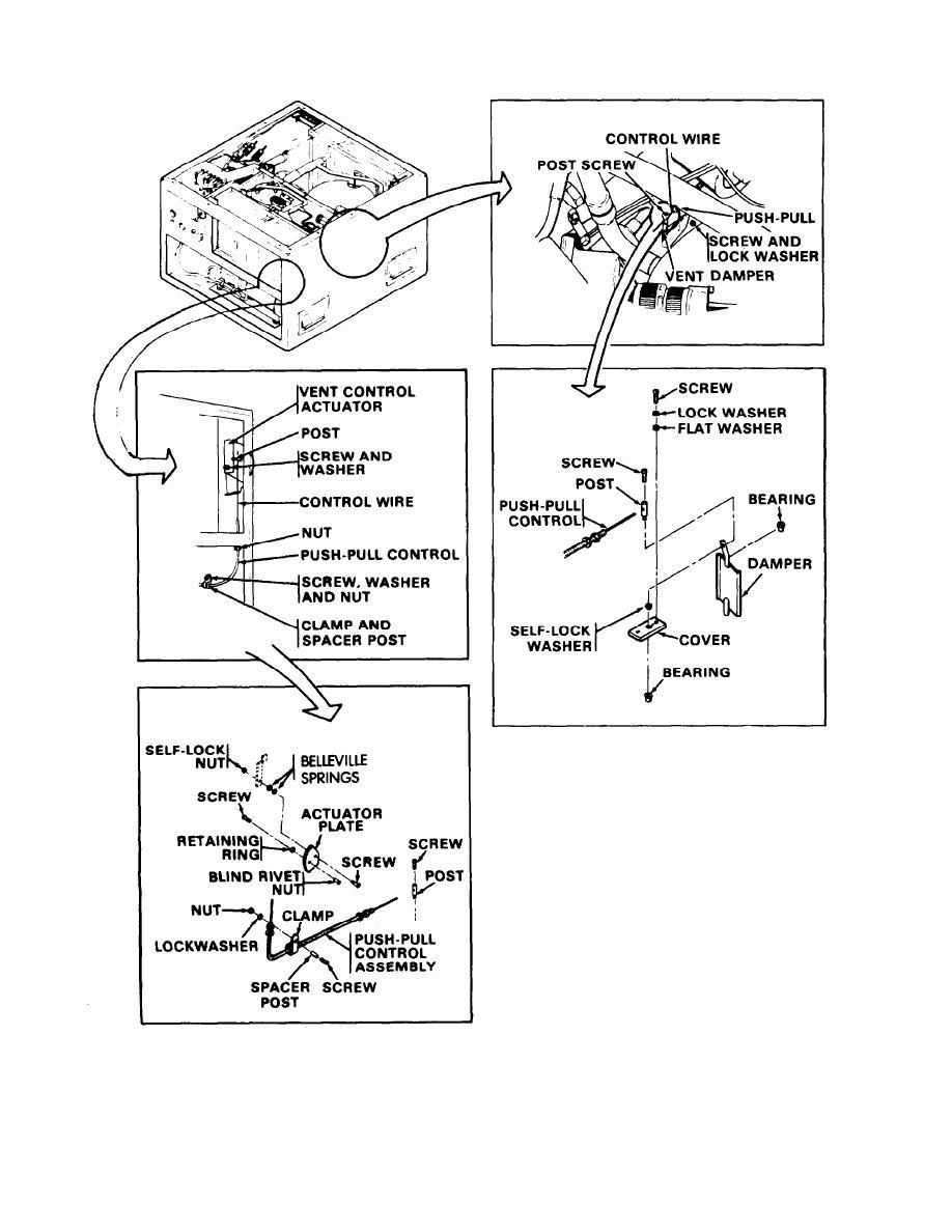 FIGURE 4-8. Vent Damper actuator and actuator knob.