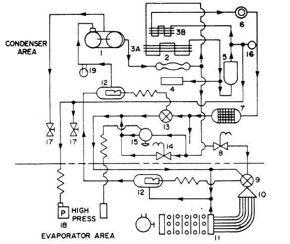 APPENDIX E WIRE LIST AND DIAGRAMS