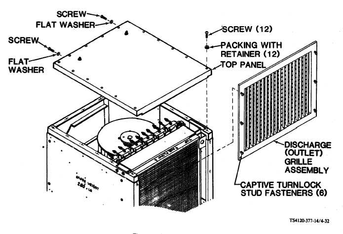 Figure 4-32. Top Panel