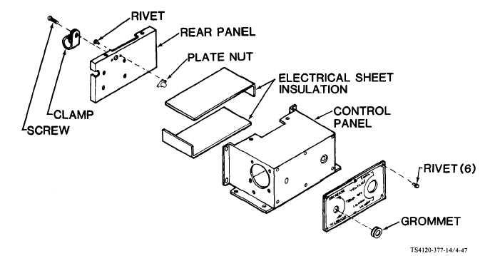 Figure 4-47. Control Panel Housing