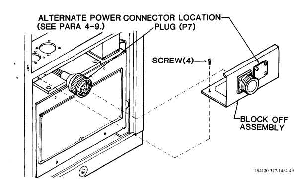 Figure 4-49. Block Off Assembly Installed