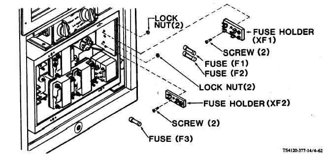 Figure 4-62. Fuses (F1, F2, and F3)