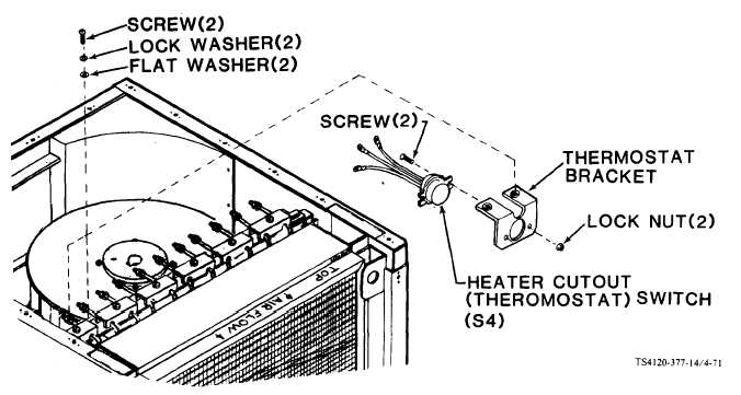HEATER CUTOUT (THERMOSTAT) SWITCH (S4)