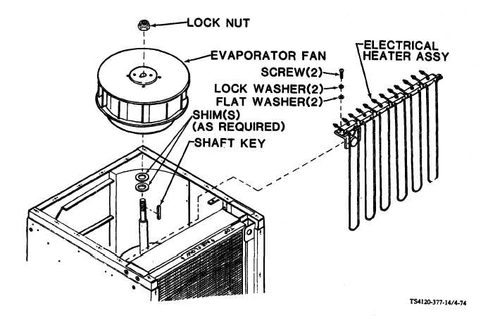 Generators Replacement Parts Motor Repalcement And Diagram