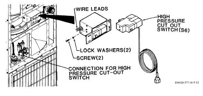 Figure 5-12. High Pressure Cut-Out Switch (S6)