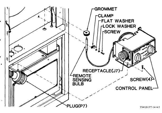 Figure 4-5. Control Panel