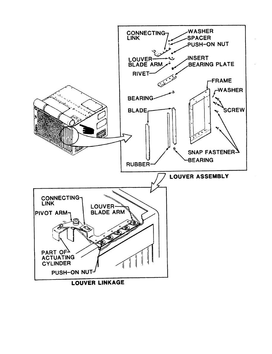 Figure 4-13. Condenser Air Discharge Louver and Linkage
