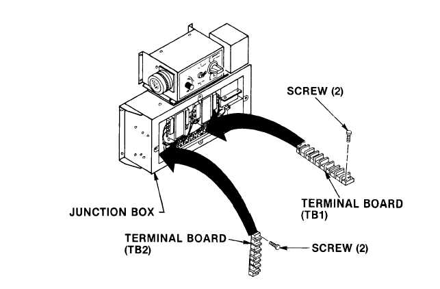 Figure 4-36. Terminal Boards (TB1 and TB2)