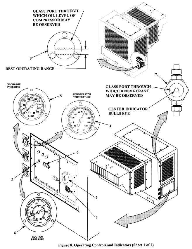 figure 8 operating controls and indicators (sheet 1 fo 2)