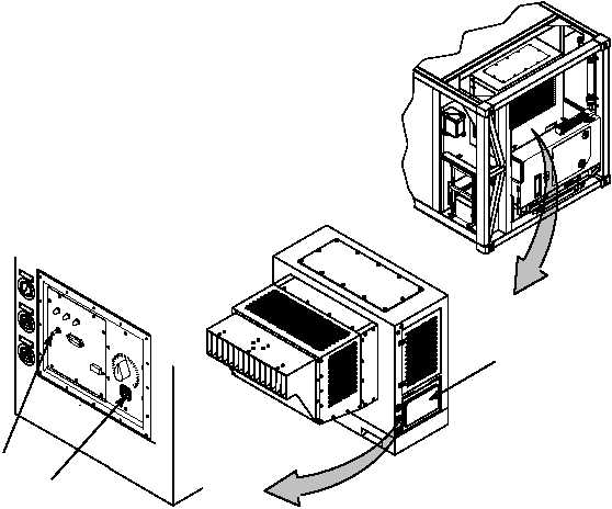 Figure 9. Refrigeration Unit Operation Procedures