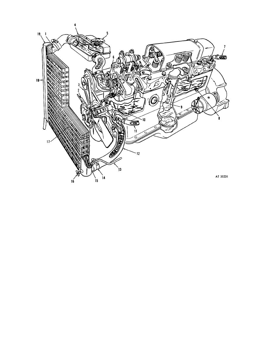 Figure 1-1. Typical cooling system components