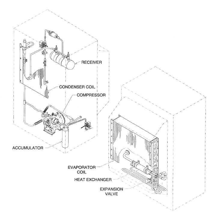 Figure 1-5. Refrigeration System