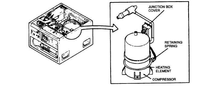Refrigeration: Refrigeration Compressor Crankcase Heater