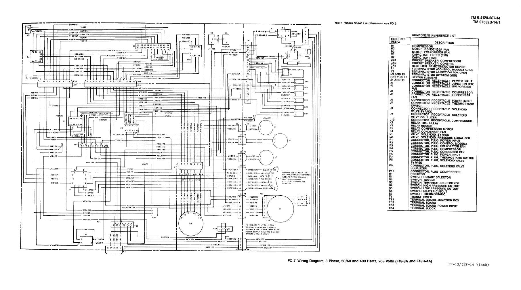 FO-7. Wiring Diagram, 3 Phase, 400 Hertz, 208 Volts (Model