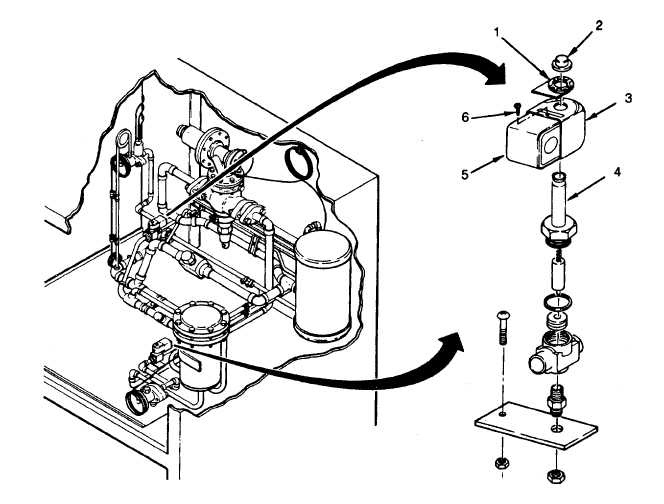 Figure 4-88. Solenoid Valve (L1 and L2) Coil Removal