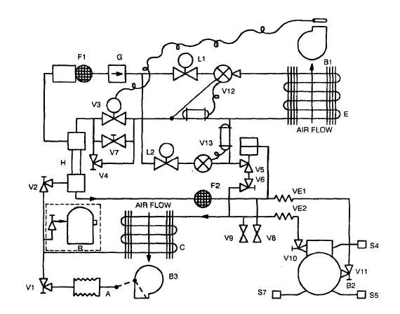 Figure 1-5. Functional Block Diagram (Sheet 4 of 4)