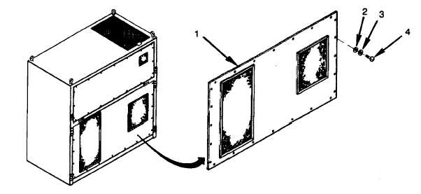 Figure 4-13. Rear Condenser Panel Installation
