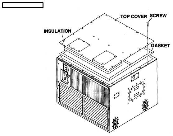 Figure 4-12. Top Cover Removal/Replacement