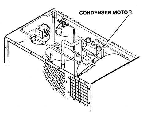 4-25. CONDENSER FAN MOTOR (B2) I