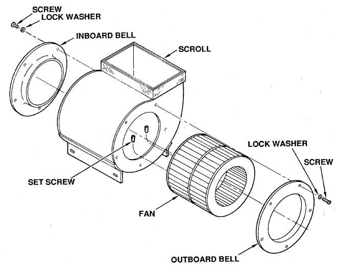 Figure 4-32. Evaporator Impeller Fans (LH and RH) Removal