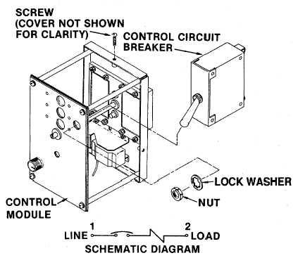 4-40. CONTROL CIRCUIT BREAKER (CB2)