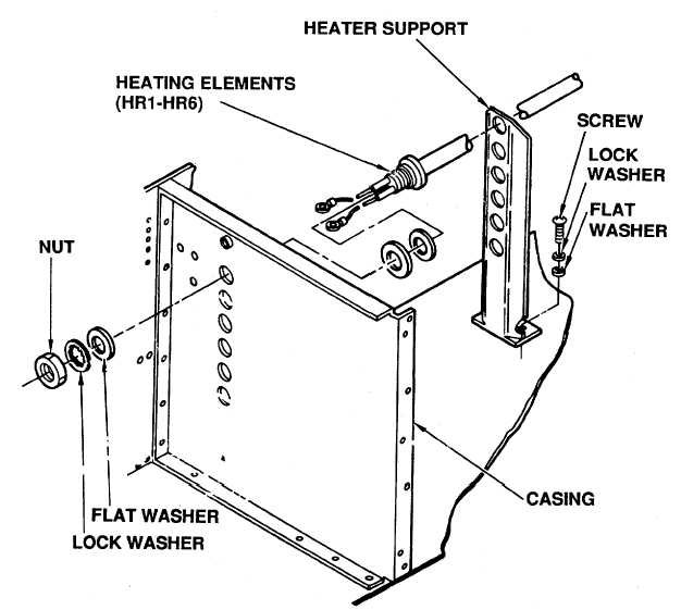Figure 4-58. Heating Elements (HR1 through HR6)