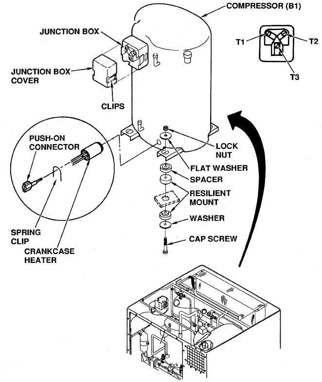 Figure 5-21. Compressor (B1)
