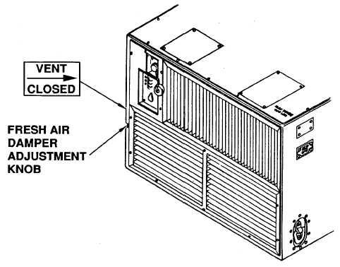 Figure 2-12 . Fresh Air Damper (Door) Adjustment