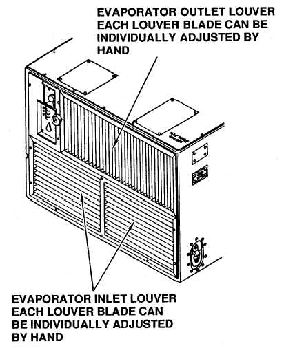Figure 2-18. Louver Adjustment