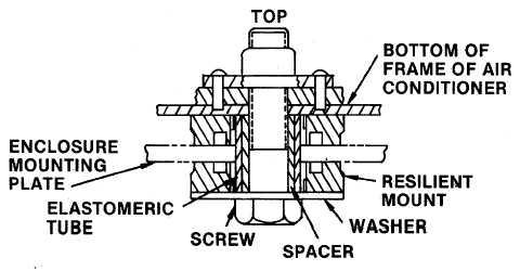 Figure 4-4. Lifting Instructions