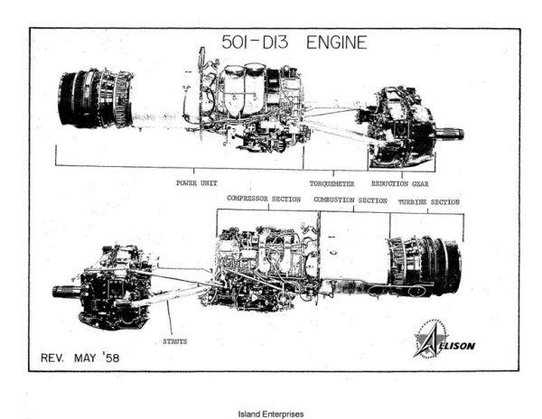 Allison 501-D13 Engine Service Manual 1958