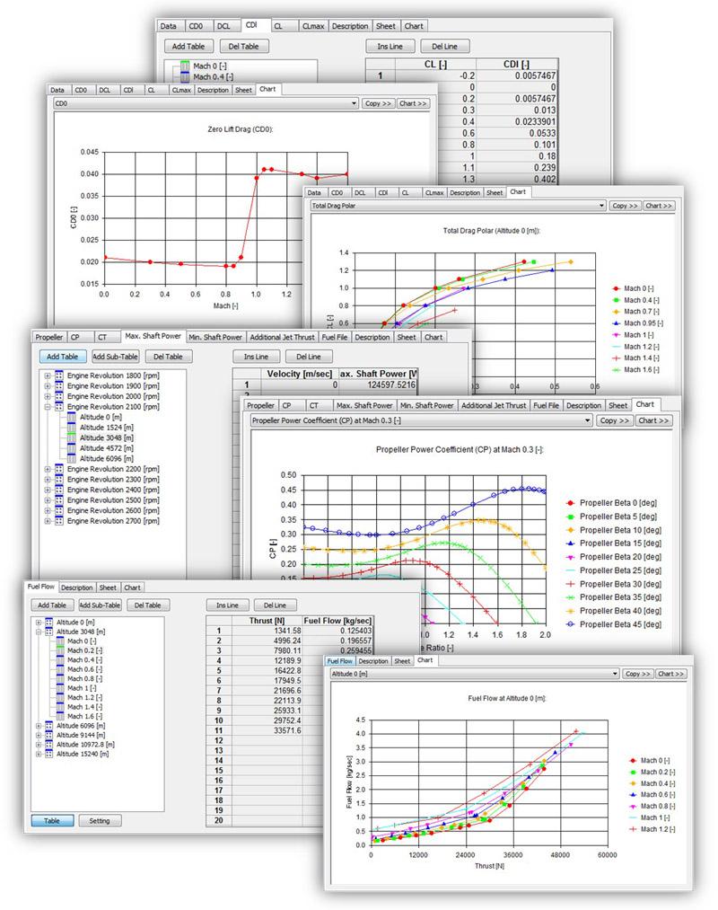Aircraft Performance Software