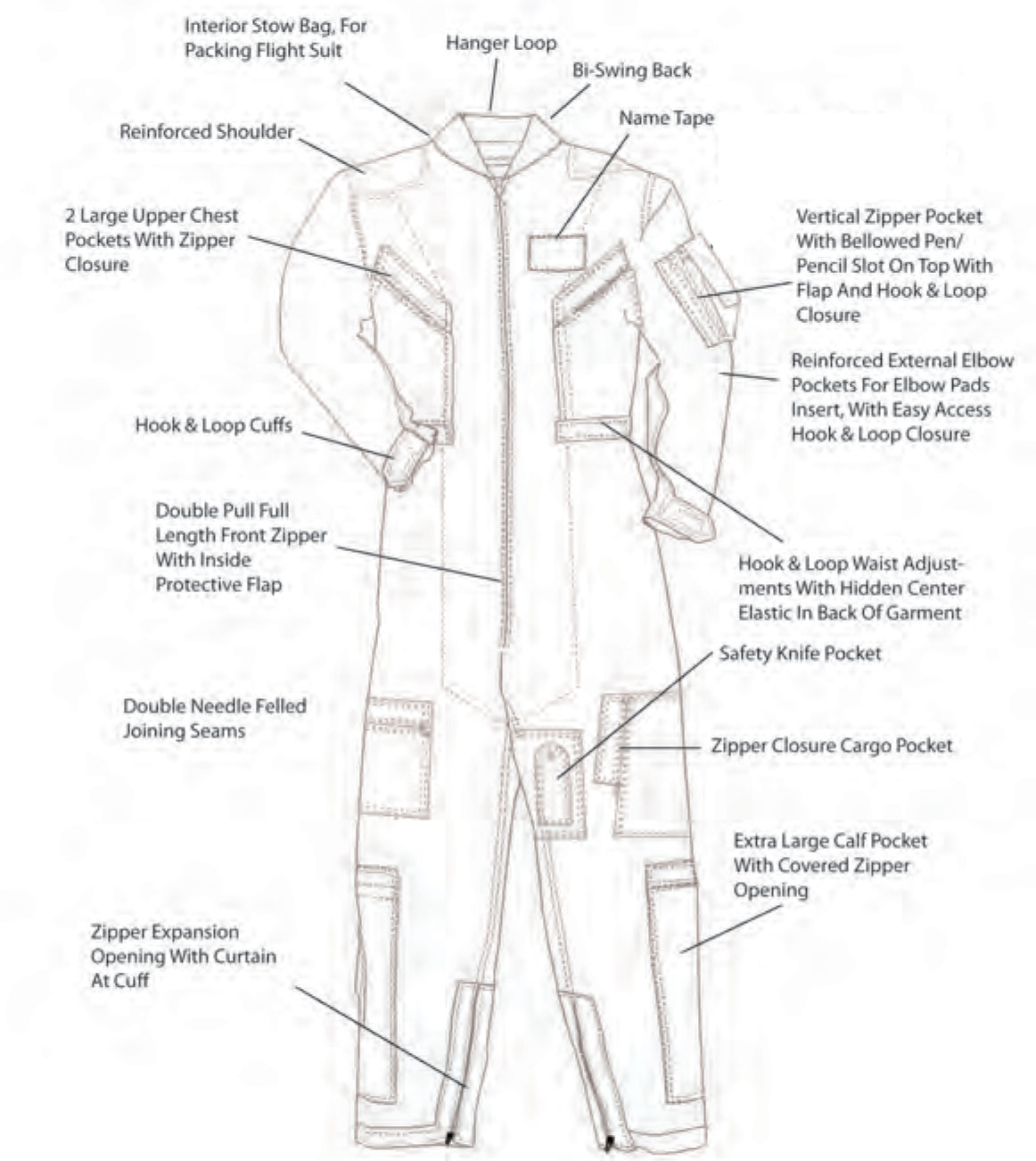 parts of a pocket knife diagram kinetico click here for suit