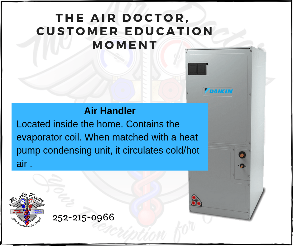 The Air Doctor. air handler, coils, ac coils, indoor air quality, heat pump, condensing unit