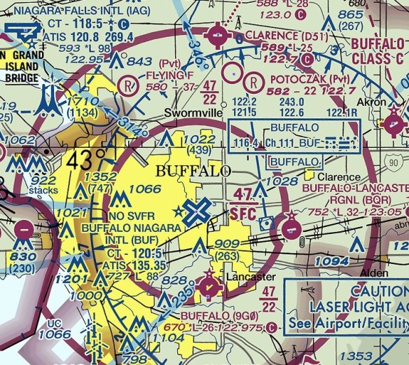 20140927.. Buffalo area VFR map, showing KBUF Class C