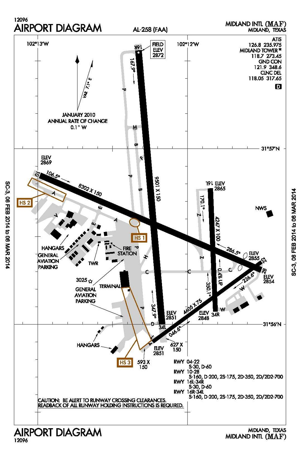 aircraft wire harness analysis