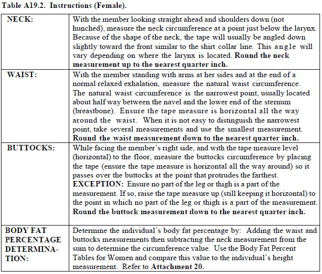Body Fat Assessment Instructions Female