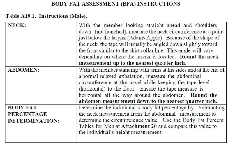 Body Fat Assessment Instructions Male