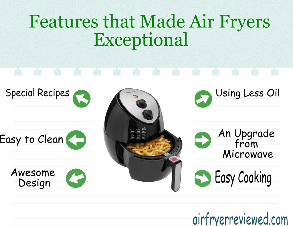 Features that Made Air Fryers Exceptional Yet Better Than Other Appliances