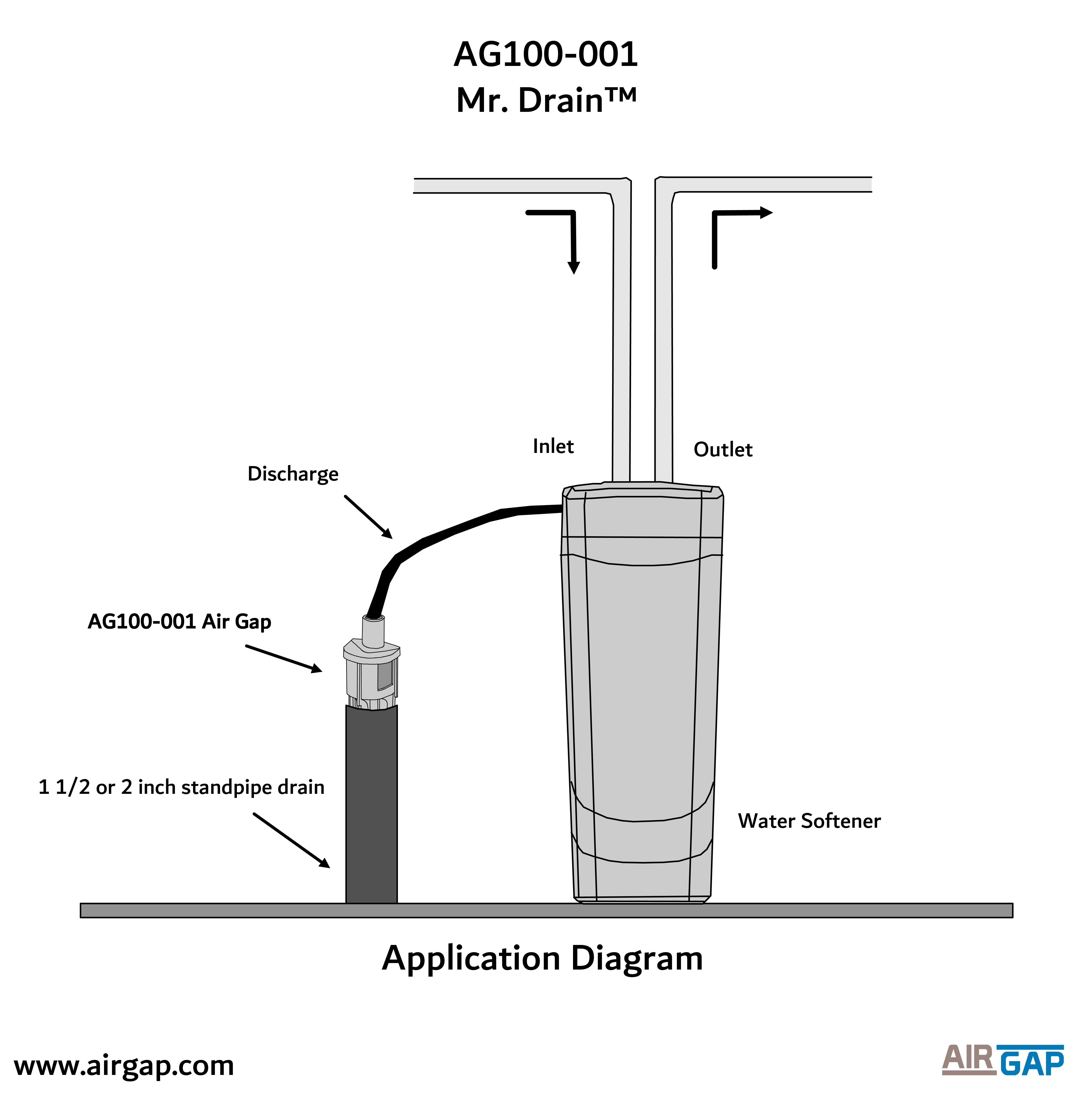 dishwasher air gap installation diagram wiring toyota kijang 5k mr drain water softener airgap international